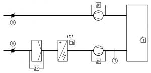 Приточка с теплообменником ремкомплект теплообменника даф 105